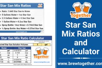 Star San Mix Ratios and Calculator
